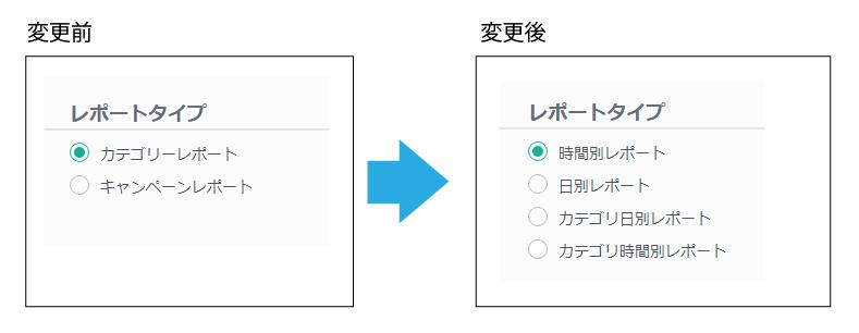 管理画面上の変更イメージ